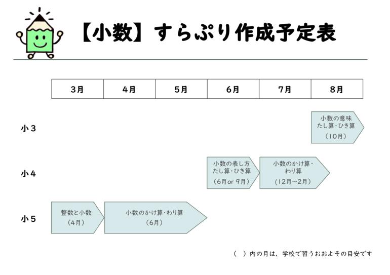 プリント作成予定(2020年前半)