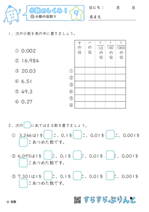 【09】小数の位取り【小数のしくみ1】